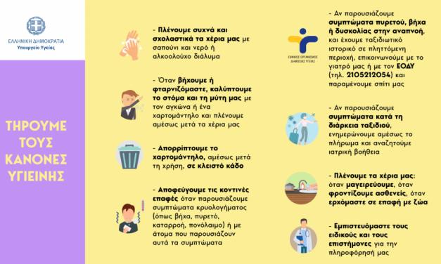Τήρηση των μέτρων υγιεινής στους χώρους εργασίας